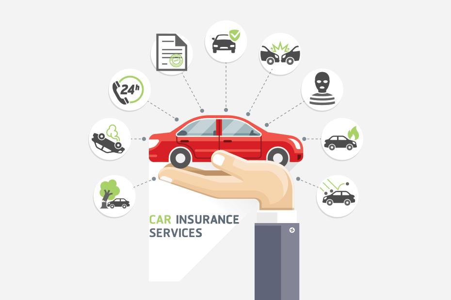 Tips for cheap car insurance.